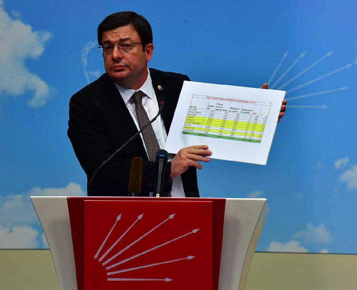 CHP Genel Başkan Yardımcısı Muharrem Erkek