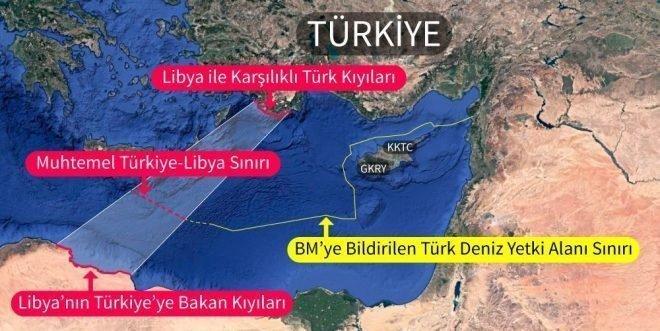 Türkiye, Libya'daki UMH ile vardığı anlaşmayla Doğu Akdeniz'de Yunanistan ve Güney Kıbrıs'ın tek taraflı hidrokarbon arama faaliyetlerini sekteye uğratmayı amaçlıyor.