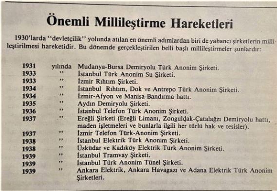 Cumhuriyet döneminde yabancılardan satın alınıp millileştirilen kurumlardan bazıları.